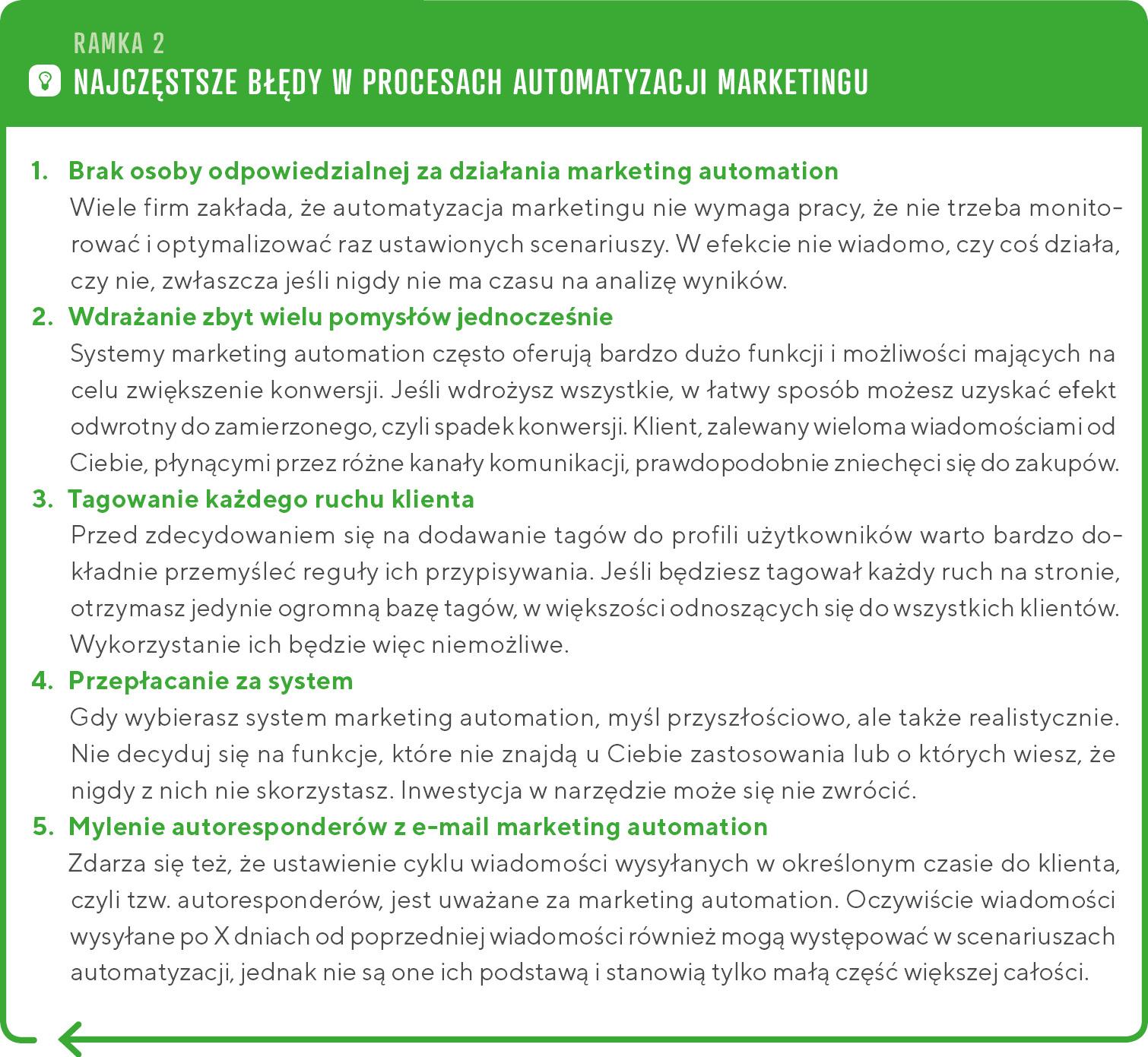 Automatyzacja marketingu błędy - Marketing automation – wszystko jest dla ludzi