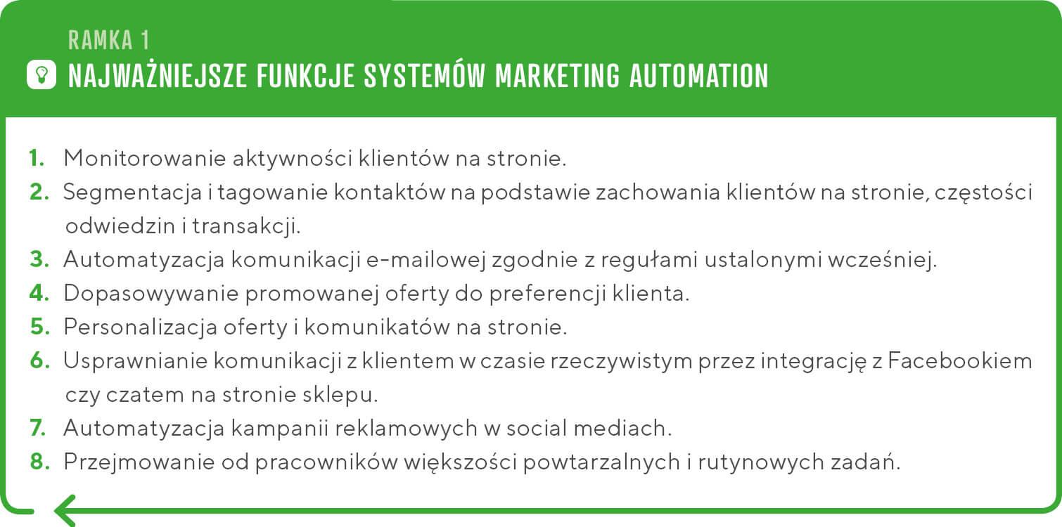 Funkcje systemów marketing automation - Marketing automation – wszystko jest dla ludzi