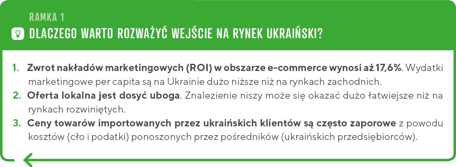 Ramka: Wejście na ukraiński rynek