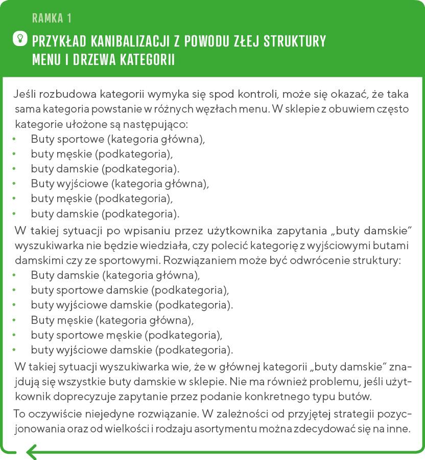 zla-struktura-menu-drzewa-kategorii