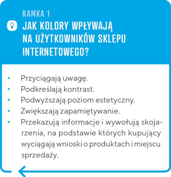 ramka1-jak-kolory-wplywaja-na-uzytkownikow-sklepu-internetowego