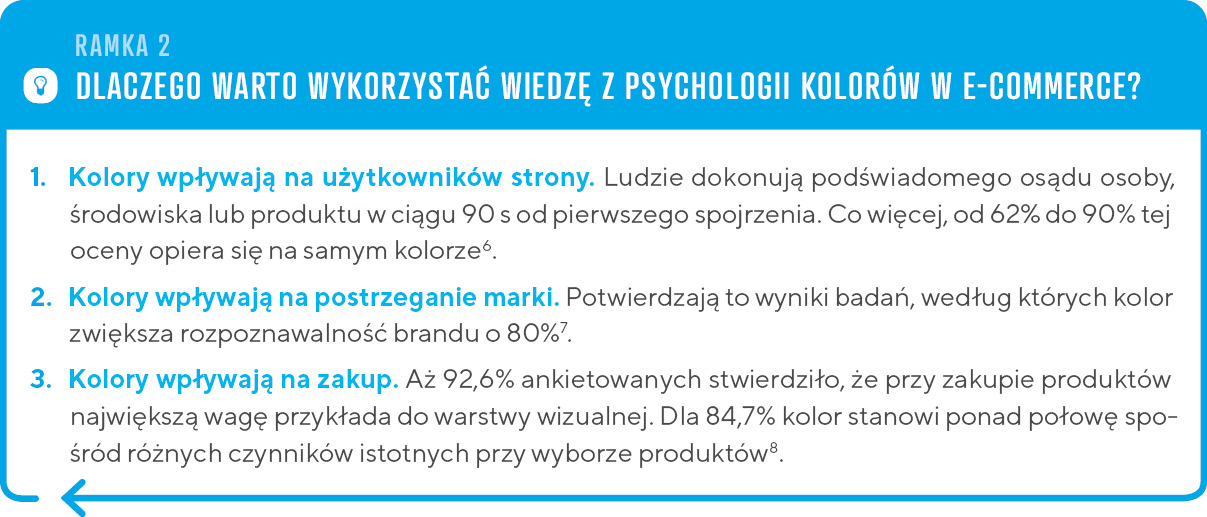 ramka2-dlaczego-warto-wykorzystywac-wiedze-z-psychologii-kolorow-w-ecommerce